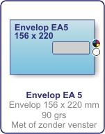Env-Keuze-EA5-MO.jpg